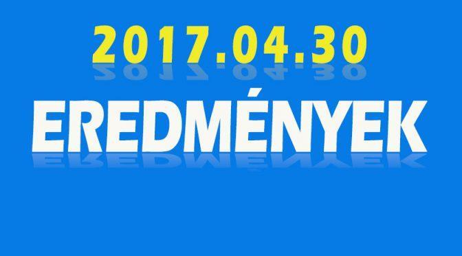 eredmeny2017